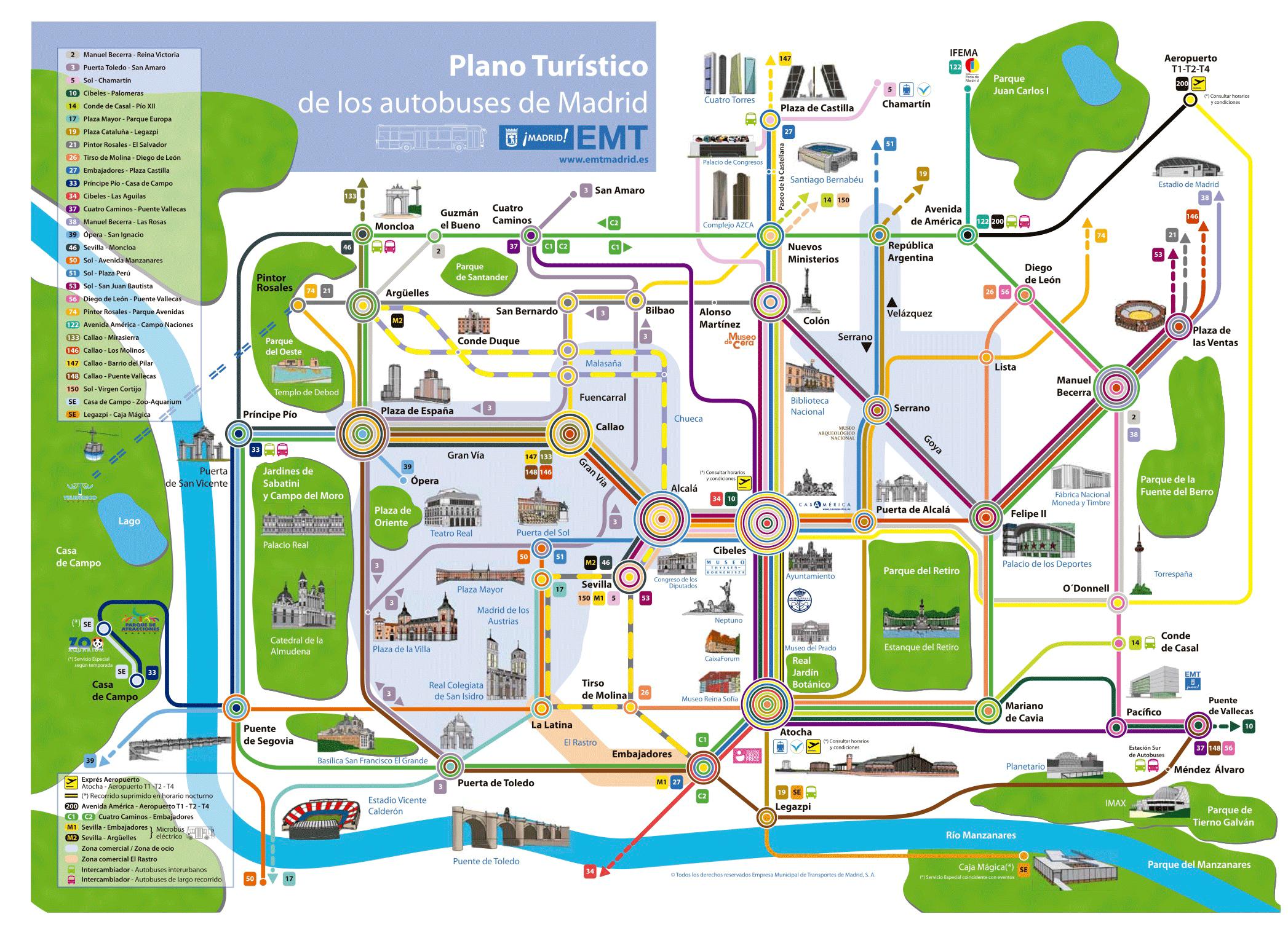 Madrid Otobüs Haritası